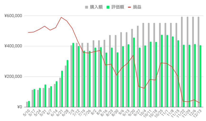 f:id:salary-fudousan:20191215233728p:plain