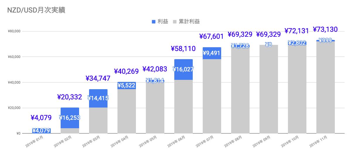 f:id:salary-fudousan:20191216223607p:plain