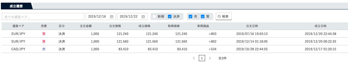 f:id:salary-fudousan:20191222105330p:plain