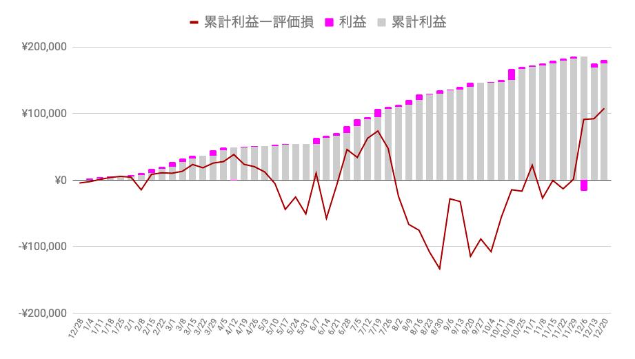 f:id:salary-fudousan:20191222110548p:plain