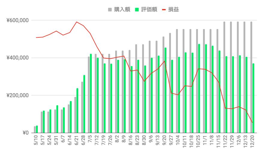 f:id:salary-fudousan:20191222124939p:plain