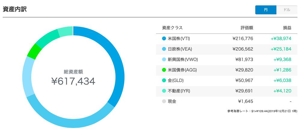 f:id:salary-fudousan:20191222130116p:plain