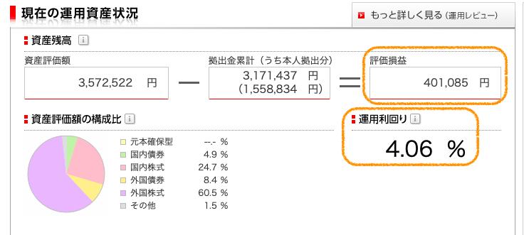 f:id:salary-fudousan:20191222130338p:plain