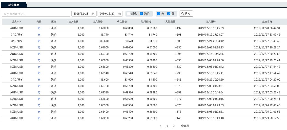 f:id:salary-fudousan:20191228113420p:plain