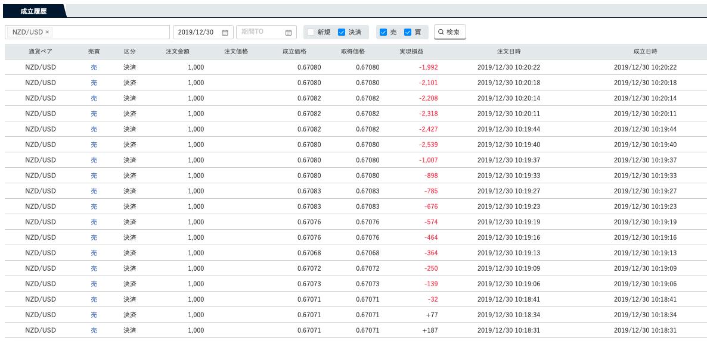 f:id:salary-fudousan:20191230110914p:plain