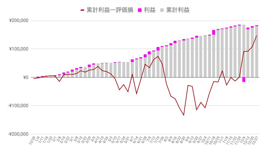 f:id:salary-fudousan:20191230120631p:plain