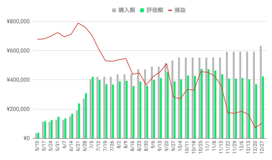 f:id:salary-fudousan:20191230122403p:plain