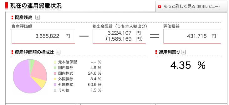 f:id:salary-fudousan:20191230122636p:plain