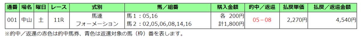 f:id:salaryman-baken:20201220024610p:plain