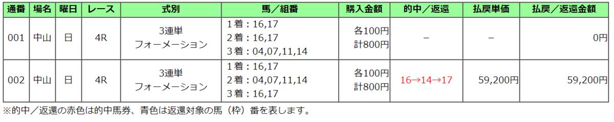 f:id:salaryman-baken:20201220024753p:plain