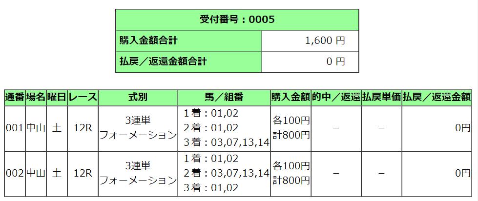 f:id:salaryman-baken:20201226233152p:plain