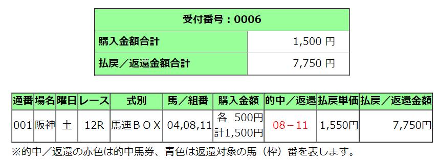 f:id:salaryman-baken:20201226233349p:plain
