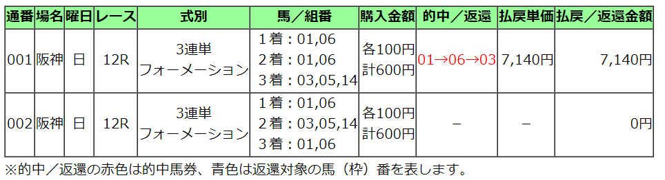 f:id:salaryman-baken:20201228234933p:plain