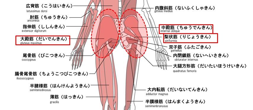 f:id:salaryman30s_koba:20181230213624j:plain