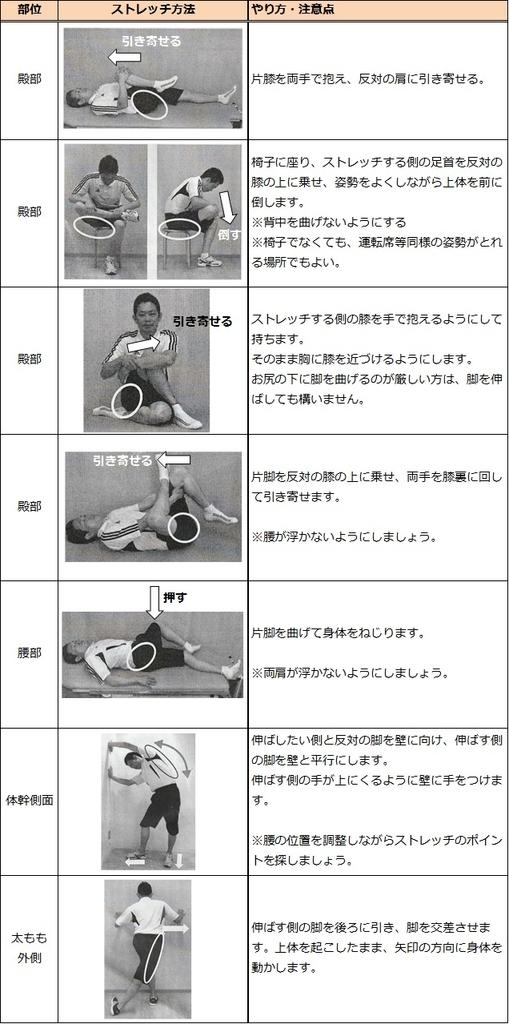 f:id:salaryman30s_koba:20190106020126j:plain