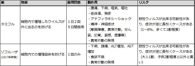 f:id:salaryman30s_koba:20190124160612j:plain