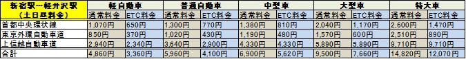 f:id:salaryman30s_koba:20190203192801p:plain