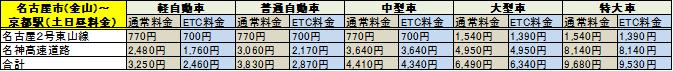f:id:salaryman30s_koba:20190203193225p:plain