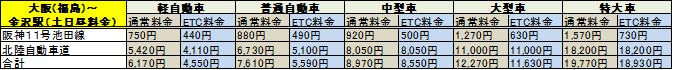 f:id:salaryman30s_koba:20190203193342p:plain