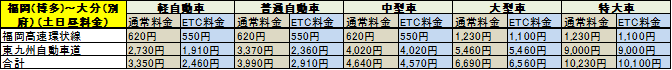 f:id:salaryman30s_koba:20190203193437p:plain
