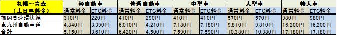 f:id:salaryman30s_koba:20190203193521p:plain