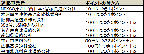 f:id:salaryman30s_koba:20190203195330p:plain