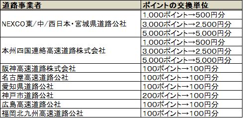 f:id:salaryman30s_koba:20190203195526p:plain