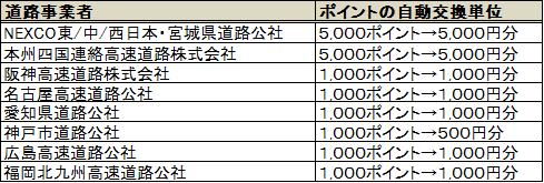 f:id:salaryman30s_koba:20190203195606p:plain