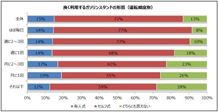 f:id:salaryman30s_koba:20190213222833p:plain