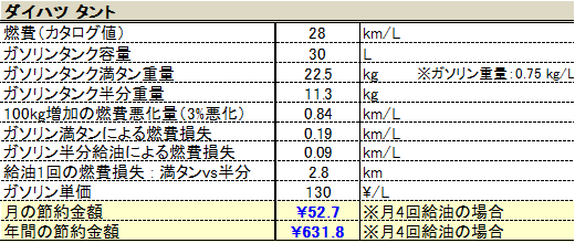 f:id:salaryman30s_koba:20190216161509p:plain