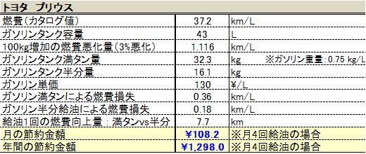 f:id:salaryman30s_koba:20190216162306p:plain