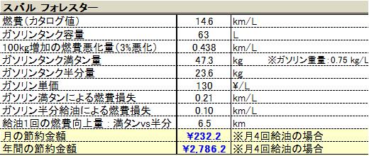 f:id:salaryman30s_koba:20190216162533p:plain