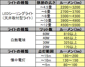 f:id:salaryman30s_koba:20190303165315p:plain