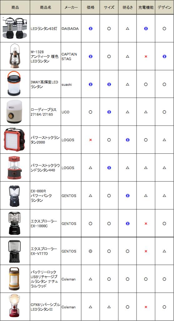 f:id:salaryman30s_koba:20190308204706p:plain