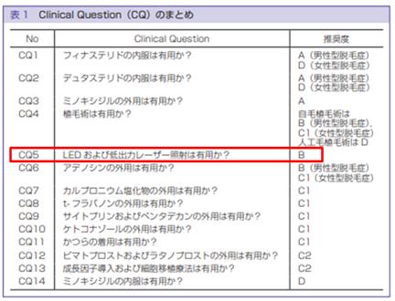 f:id:salaryman30s_koba:20190324161229p:plain