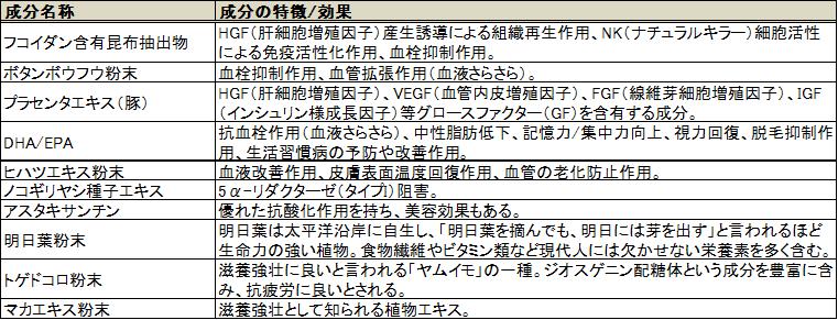 f:id:salaryman30s_koba:20190324192958p:plain
