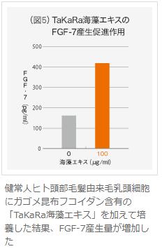 f:id:salaryman30s_koba:20190326230011p:plain