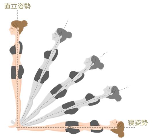f:id:salaryman30s_koba:20200113132201p:plain