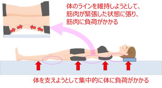 f:id:salaryman30s_koba:20200113134801p:plain