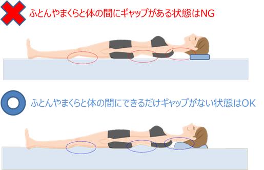f:id:salaryman30s_koba:20200113145658p:plain
