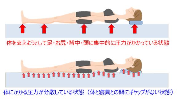 f:id:salaryman30s_koba:20200119131653p:plain