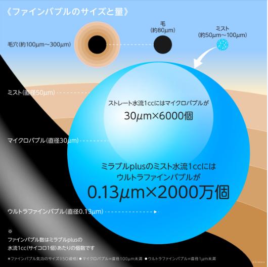 f:id:salaryman30s_koba:20200308150842p:plain