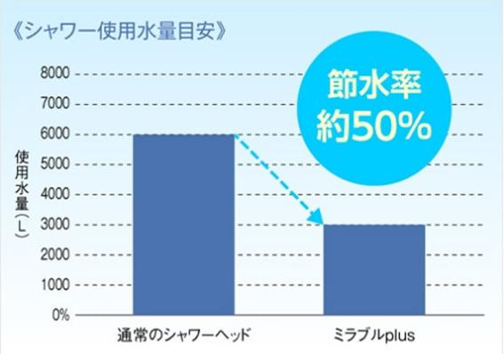 f:id:salaryman30s_koba:20200308155508p:plain