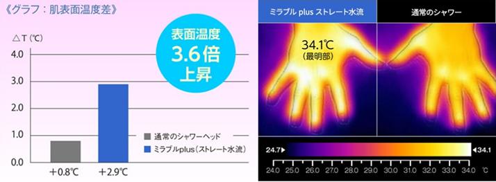 f:id:salaryman30s_koba:20200308155622p:plain