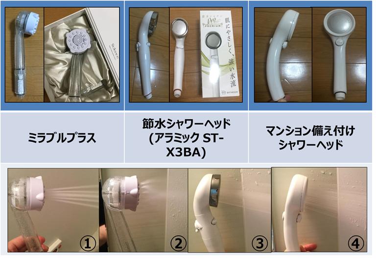 f:id:salaryman30s_koba:20200308170428p:plain