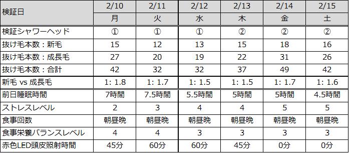 f:id:salaryman30s_koba:20200308184524p:plain