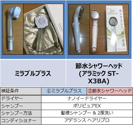 f:id:salaryman30s_koba:20200308185528p:plain