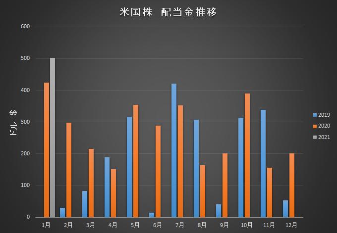 f:id:salaryman_investor:20210129222643p:plain