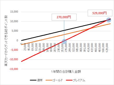f:id:salaryman_investor:20210207002107p:plain