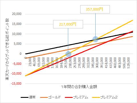 f:id:salaryman_investor:20210207011559p:plain
